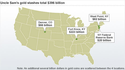 If Geithner Sells The US Gold Reserves Its Game Over - Map of gold in us