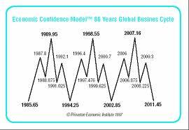 essays in international economics princeton