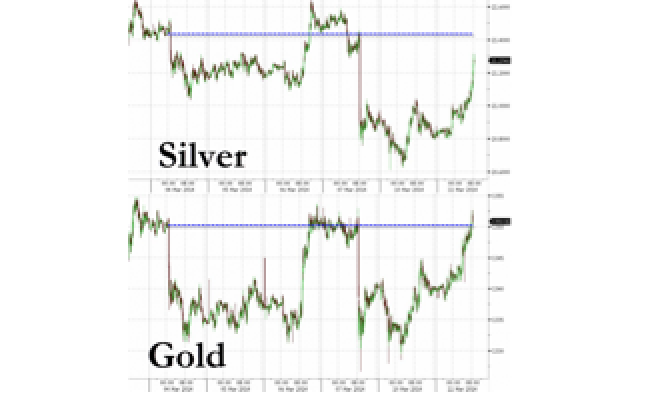Silver Spikes Most In A Month As Gold Tops $1350