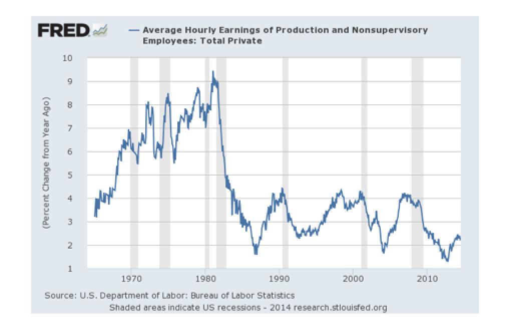 Deflation�s final curtain call (part 2)
