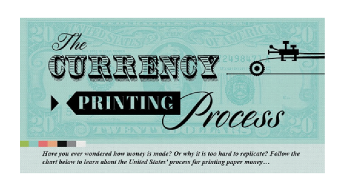 The Process For Printing US Currency