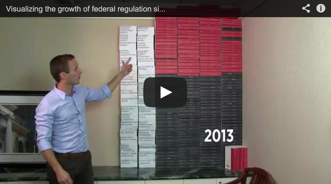 Visualizing the growth of federal regulation since 1950