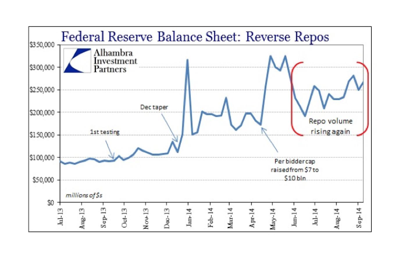 QE�s Taper Reveals Liquidity Degradation