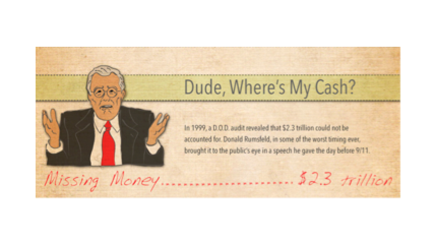12.4 trillion - Missing Money - Infographic