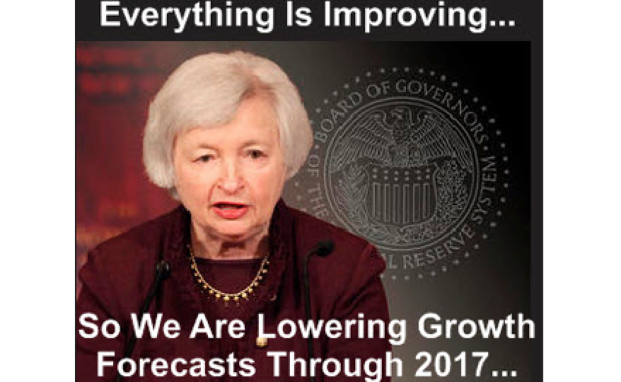 5 Things To Ponder - The Fed - Lance Roberts