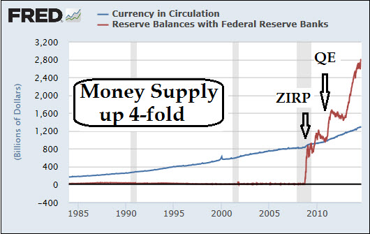 Monetary Policy Killing the System - Jim Willie CB