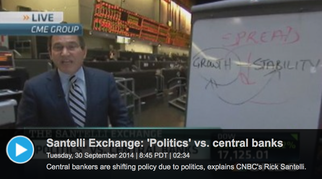 Rick Santelli Slams Central Bank Intervention For