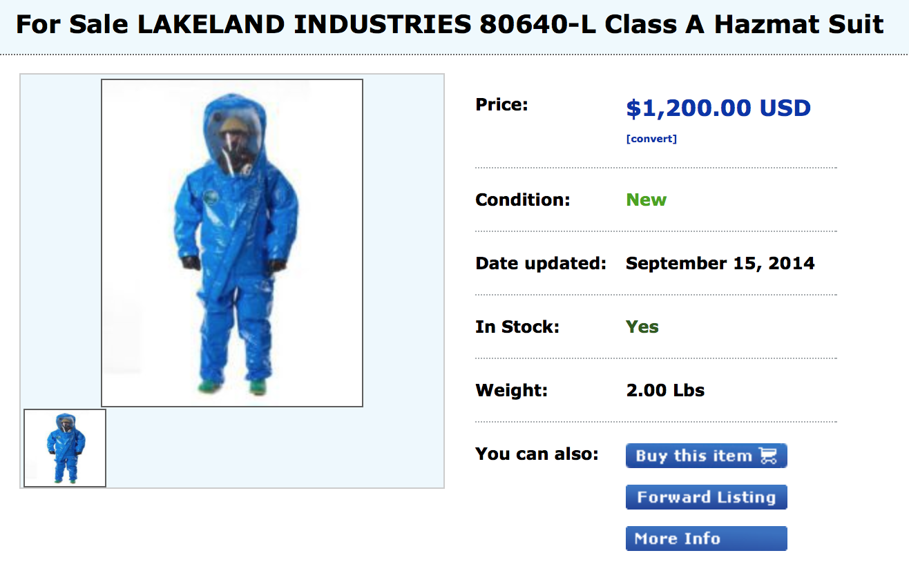 How Bad Could It Get? US Government Order Of 160,000 HazMat Suits Gives A Clue