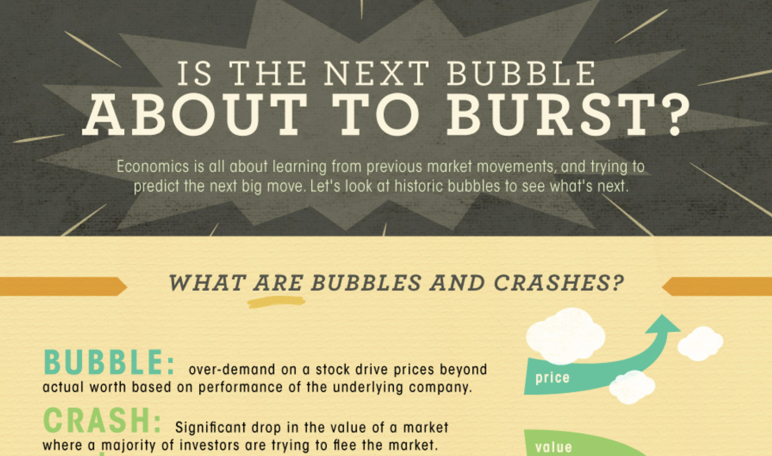 A History of Notable Stock Bubbles - Infographic