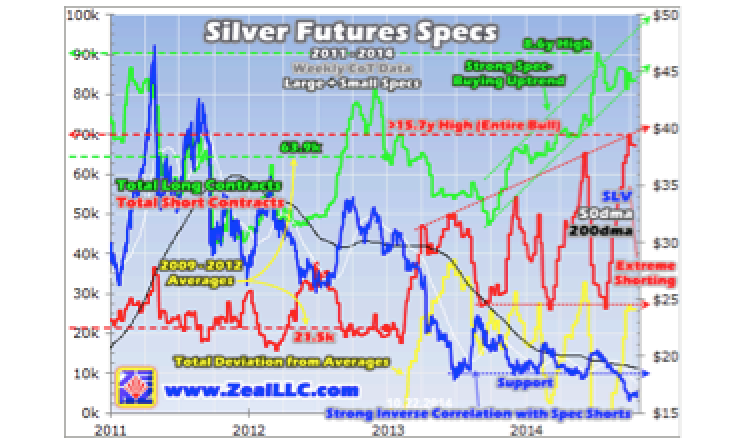 Bullish Silver Stealth Buying - Adam Hamilton