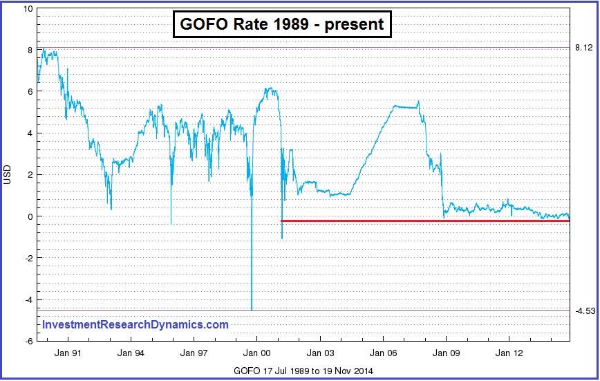 Central Bank Intervention In Gold Strikes Again - Dave Kranzler