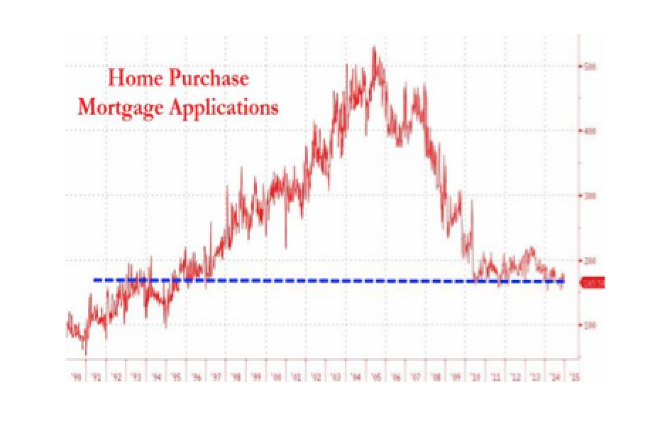 California November home sales slowest since November 2007