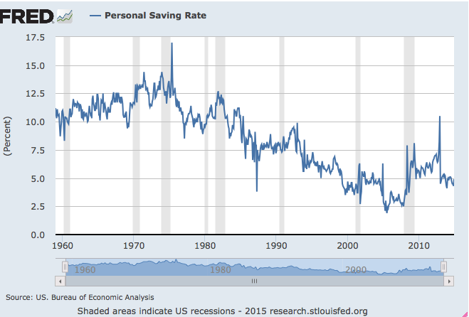 Retirement at the End of a Rope - Mises