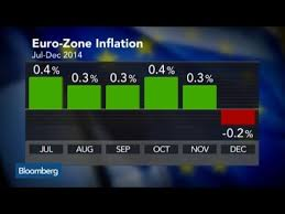 Draghi�s Inflation Gap Dashboard Points to Stimulus Extending