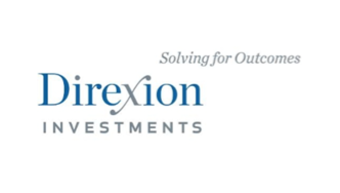 Direxion Asset Management closing 3X leveraged gold ETF