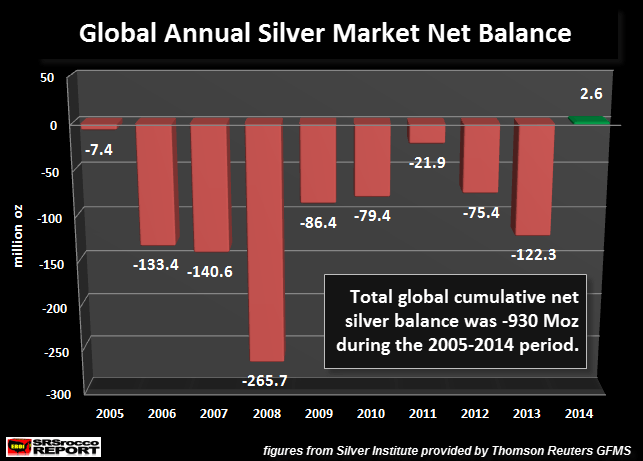 THE SILVER CHART REPORT - The Coming Explosive Silver Price and Market