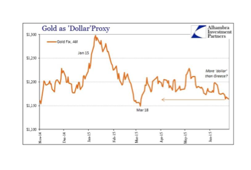 �Dollar� Fault