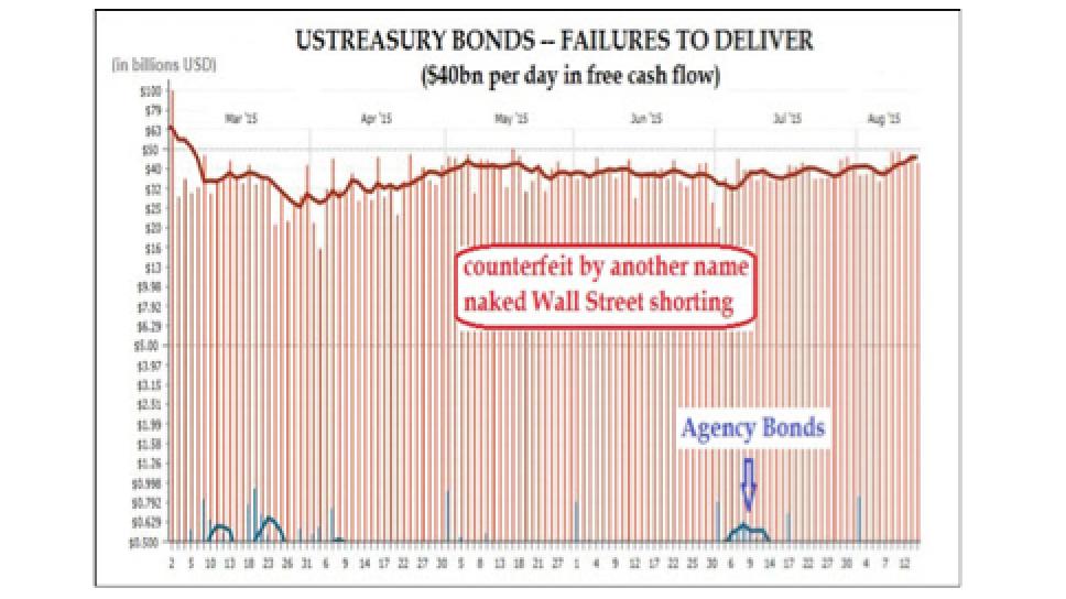 Hidden $Trillion QE Monthly Volume - Jim Willie CB