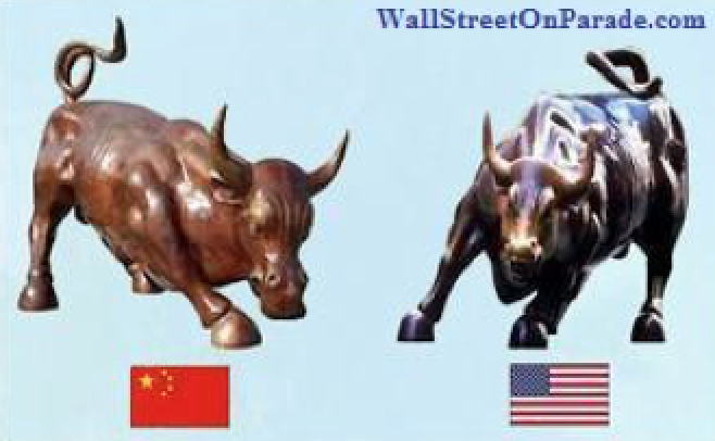 How Tethered to China are the Wall Street Banks?