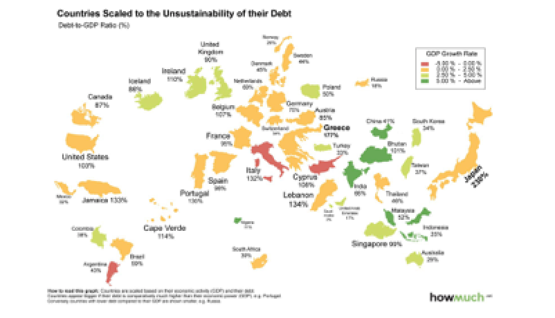 The World Map of Debt