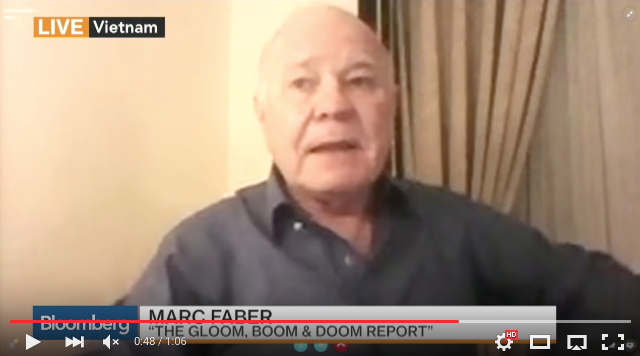 Marc Faber - Markets Could Crash Like 1987