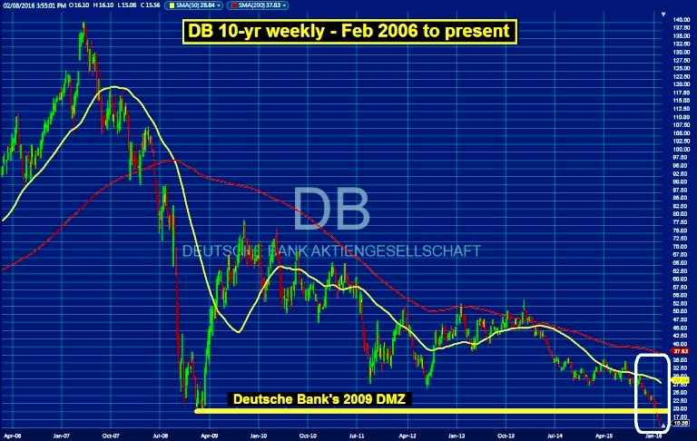 Will Deutsche Bank Be Saved From Collapse?