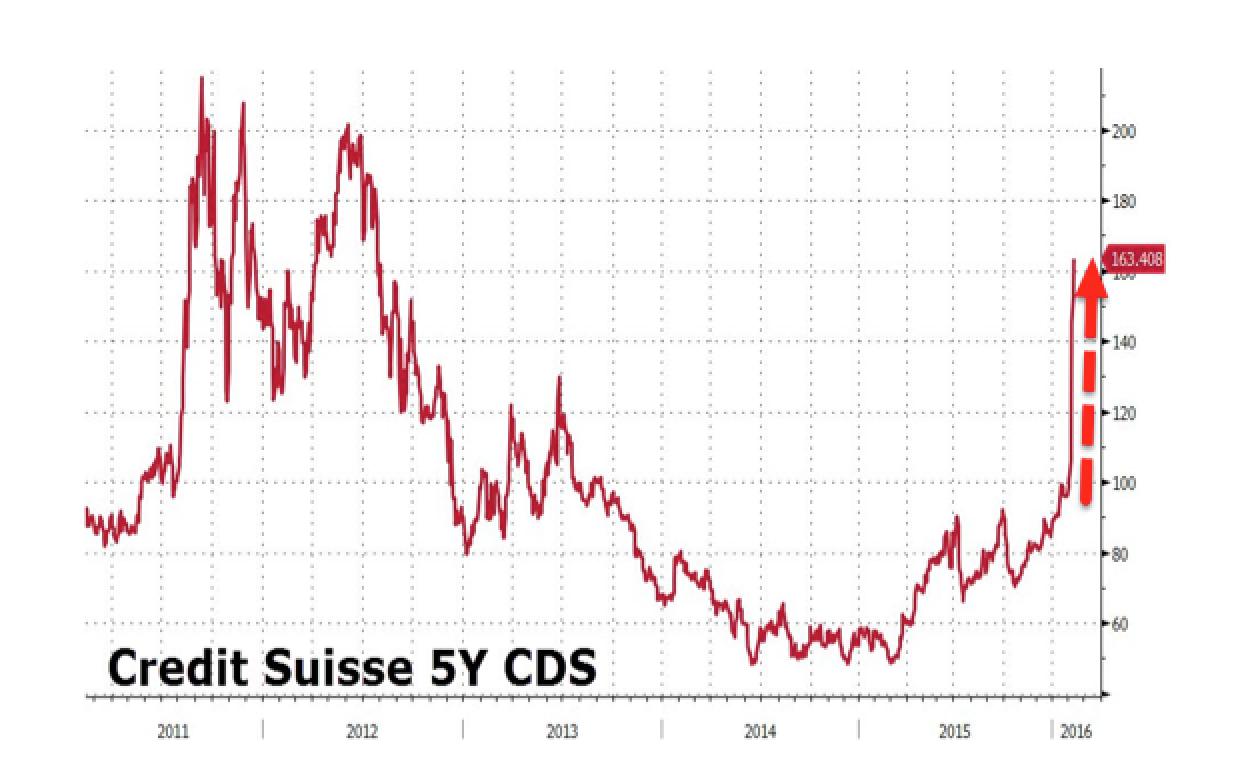 It's Not Just Deutsche Bank...