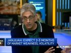QE4 may Happen if US consumer disappoints - Bob Janjuah