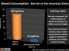 PEAK GOLD vs. PEAK SILVER - Must See Chart