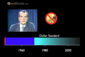 Gold & Silver Knowledge Webinar 2 - The Story of Money versus Fiat Currency