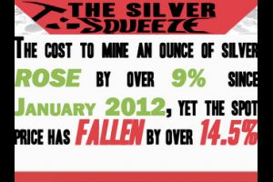 The Silver Squeeze Infographic