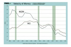 no sustainable recovery from serial policy errors
