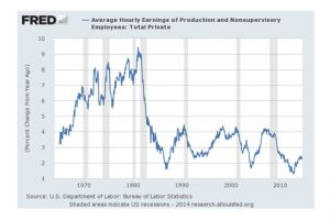 deflation�s final curtain call (part 2)