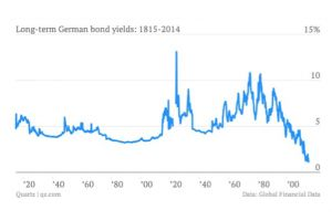 europe�s greater depression is worse than the 1930s