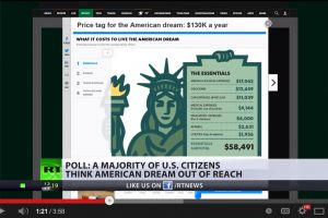 paradise lost - 60% of us citizens believe american dream is unachievable