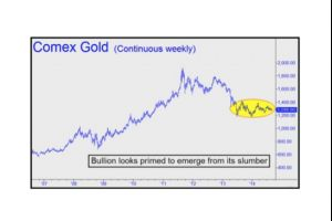 a warning to those grown bored with gold