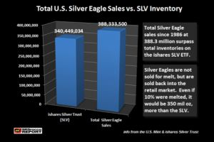 the chart every silver investor should see