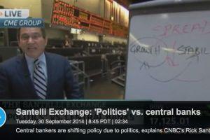 rick santelli slams central bank intervention for