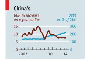 chinese debt - the great hole of china