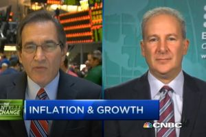 santelli exchange - qe consequences