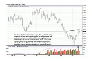 gold and silver � financial world - house of cards built on sand - jb slear