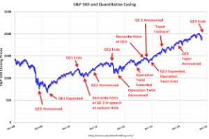 qe timeline update