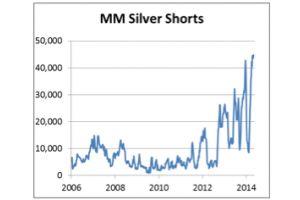market report - precious metals subdued as panic over  - alasdair macleod