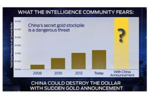 china 10,000 tons of gold reserve? could have been done with ease