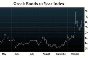 greek bonds get smashed � prelude to the euro crisis?