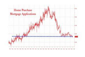 california november home sales slowest since november 2007