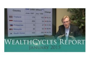 wealthcycles video report - january 2015