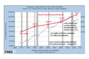 the federal reserve has declared the winner in the generational financial war - charles hugh smith