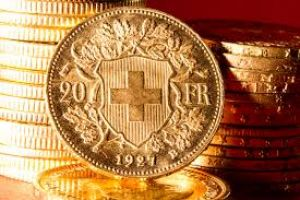 the swiss national bank and gold