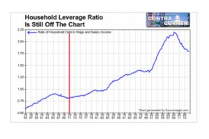 the pathetic �talk therapy� of janet yellen